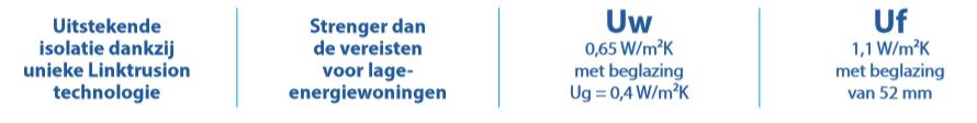 pvc kozijnen,kunststof kozijnen, houten kozijnen, aluminium kozijnen, passiefbouwkozijnen, energieneutraalkozijnen, blokprofiel, vlakprofiel, blok kozijnen, vlak kozijnen, kunststof profielen, aluminium profielen, houten profielen, ramen van kunststof, ramen van hout, ramen van aluminium, deurkozijnen, schuifpuien, tuindeuren, stolpstel, hefschuifpui, renovatie kozijnen, nieuwbouw kozijnen, eco kozijnen, ecokozijn, duurzaam kozijn, recycle kozijnen, goedkope kozijnen, kwaliteits kozijnen, garantie kozijnen, goedkoopste kozijnen, voordeligste kozijnen,