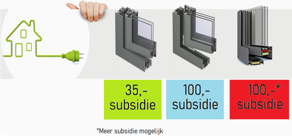 subsidie kozijnen 2021, subsidie 2021 aluminium kozijnen, 2021 subsidies kozijnen en glas, glassubsidies 2021, isolatie subsidie 2021, isolatiemaatregelen woningeigenaren 2021,