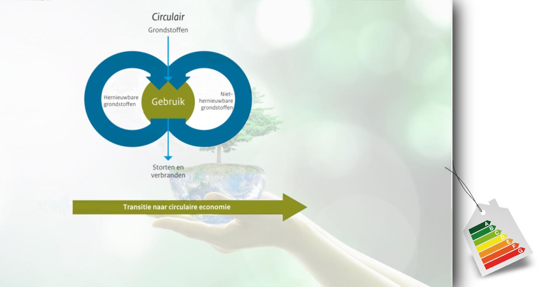 circulaire kozijnen, circulair kozijn, 2050 circulaire maatschappij, 2050 circulaire economie,