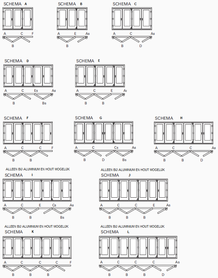 openingsvariatie harmonica deuren, variaties vouwdeuren, mogelijkheden vouw harmonica deuren, openingsvormen harmonica pui,